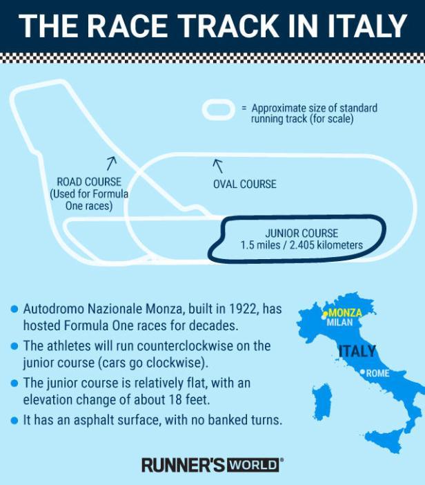 rw-italy-racetrack